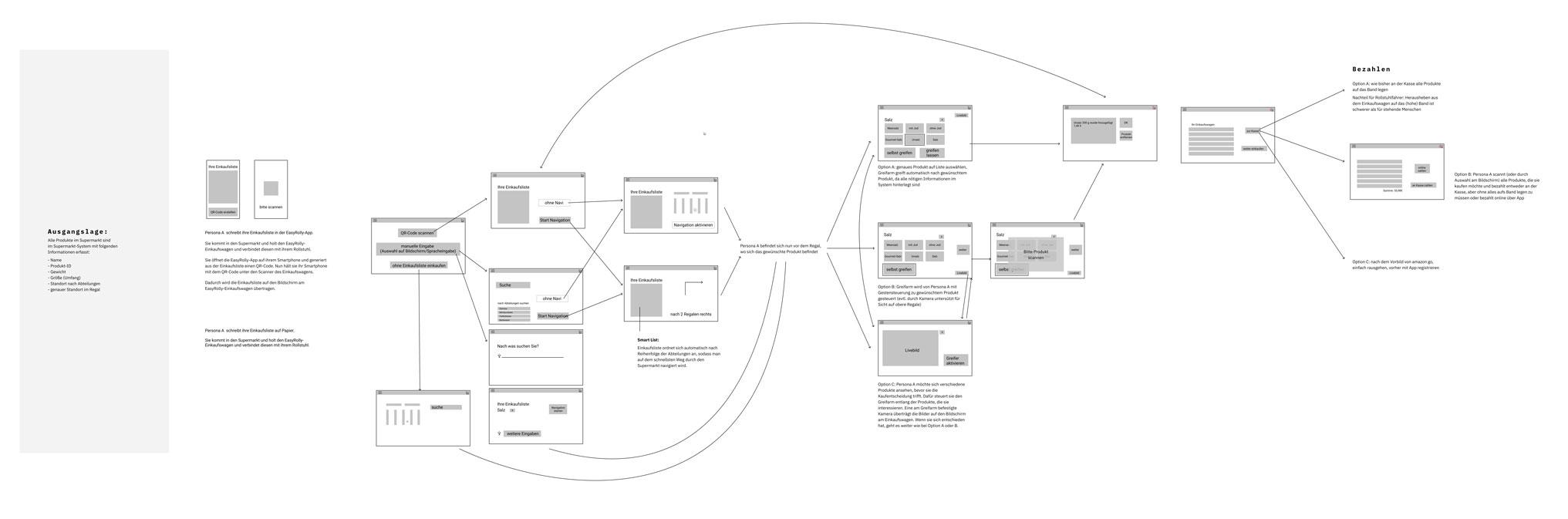 Invention-Design_Konzept-kl-1